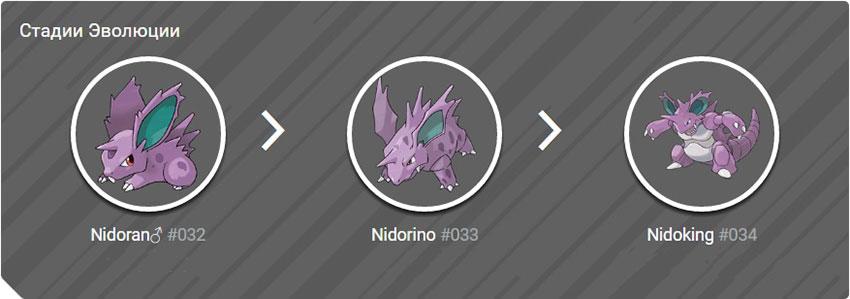 Nidoran эволюция покемона-самки Нидоран