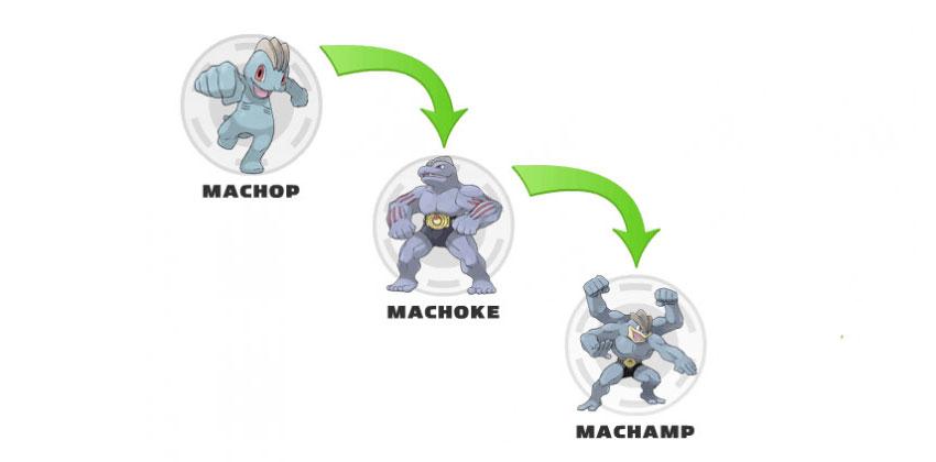 Эволюция Мачок в Покемон Го Machoke